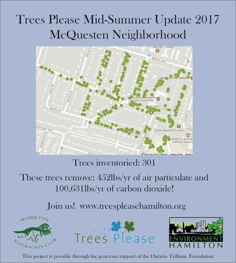 Trees Please Update - McQuesten