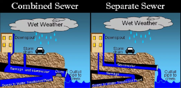 Stormwater7.png